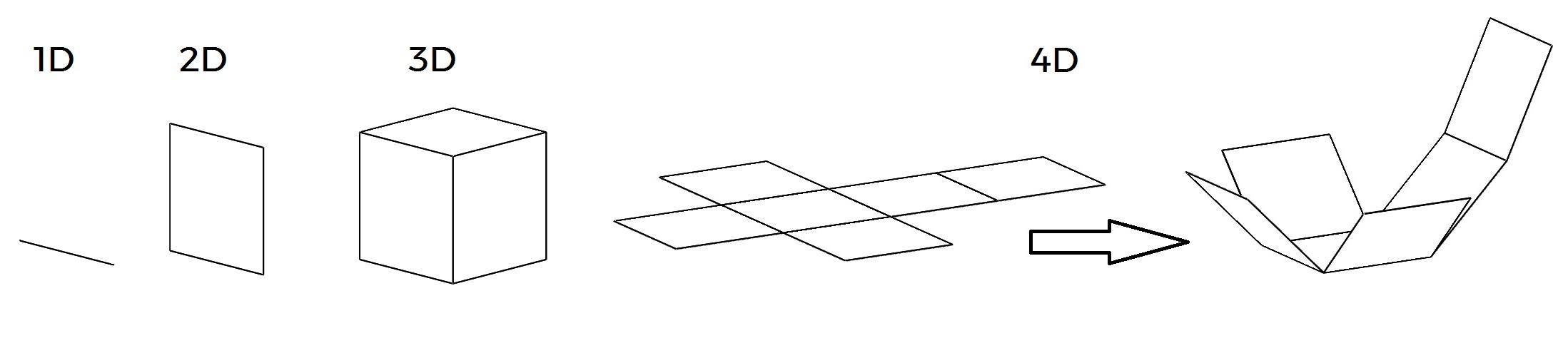 Nett Bildlicher Schaltplan Ideen - Der Schaltplan - greigo.com