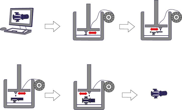 FDM-Druck-Zeichnung