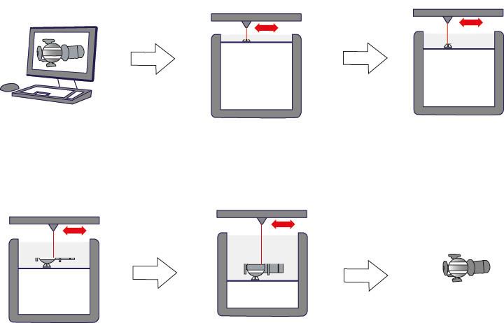 SLS-Druck-Zeichnung